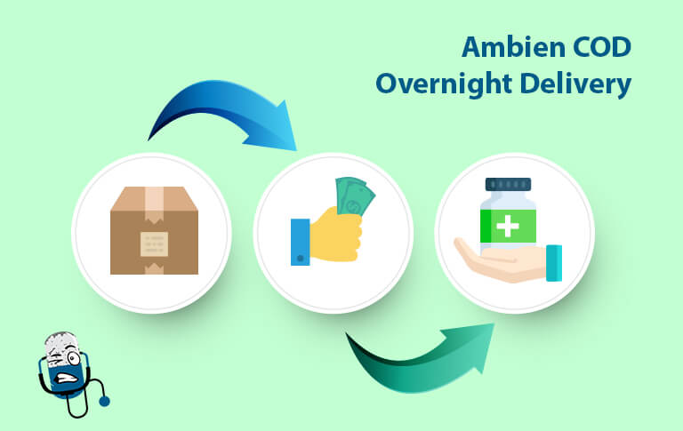 order ambien cod overnight delivery